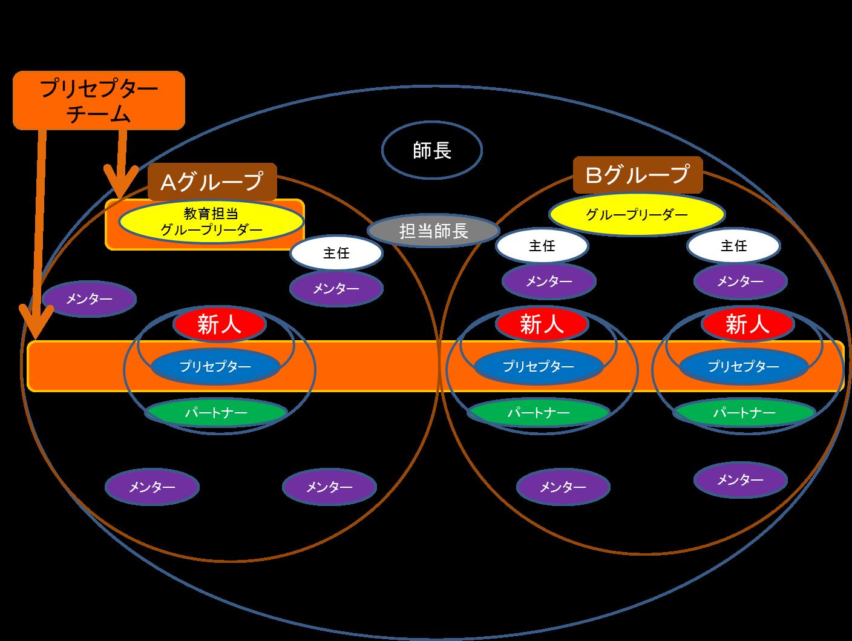 kouritsusyowa1